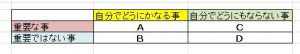 %e3%83%9e%e3%83%8d%e3%82%b8%e3%83%a1%e3%83%b3%e3%83%88%e8%a1%a8